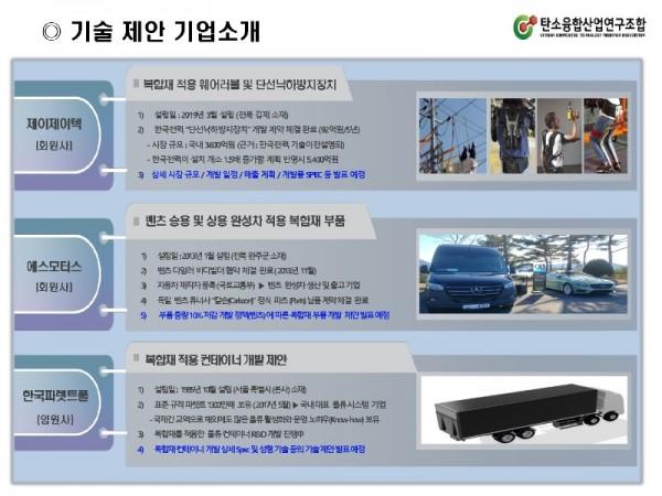 2019 수요연계 기술교류회(안)_기업 배포용_0531_3.jpg