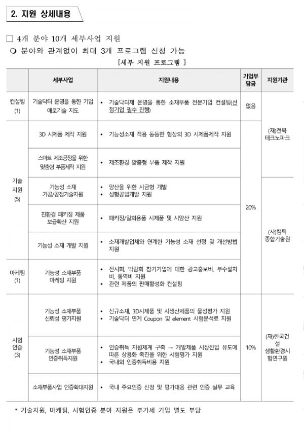 전북_기능성소재부품기업_경쟁력강화사업_수혜기업_통합공고문_업로드용_2.png